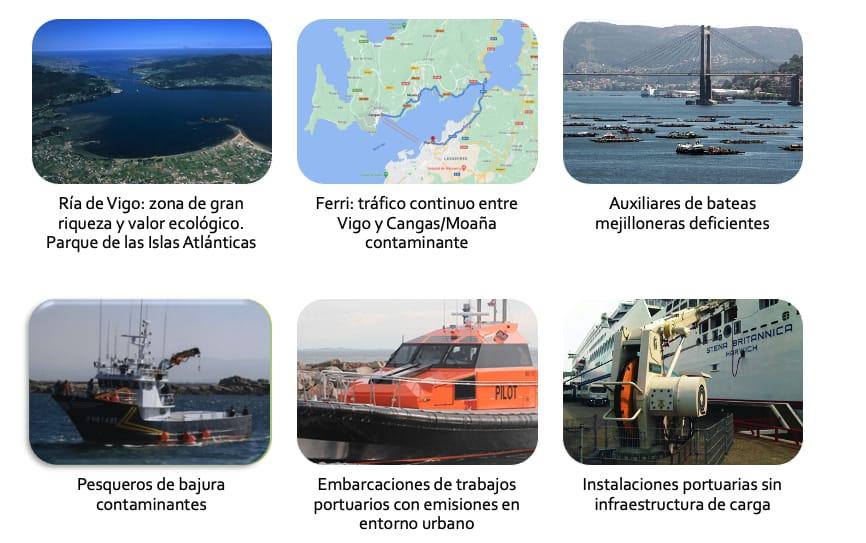 Proyecto Greenbay barcos electricos